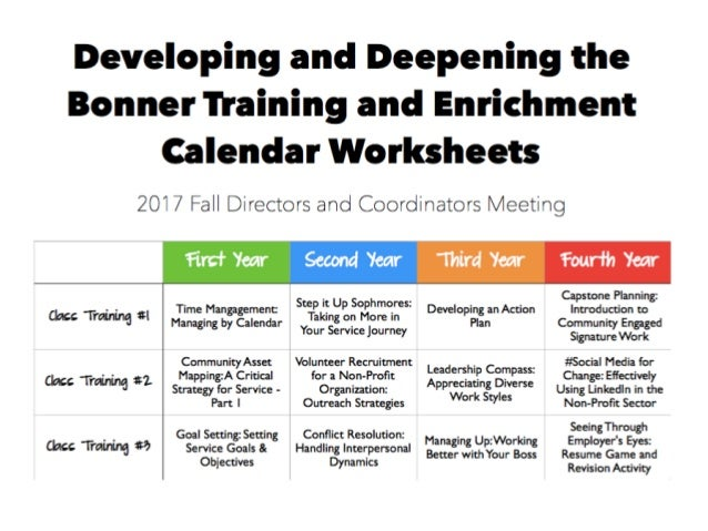 Developing And Deepening The Bonner Training And Enrichment Calendar