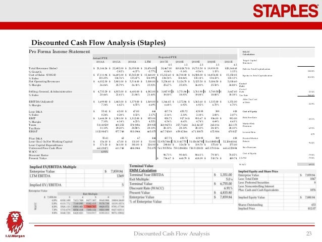 Staples Inc Pitch Book