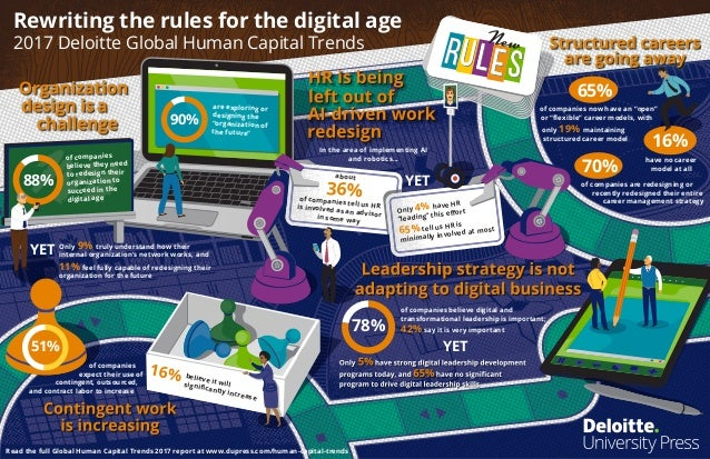 Age Dating In Digital Of Rules The