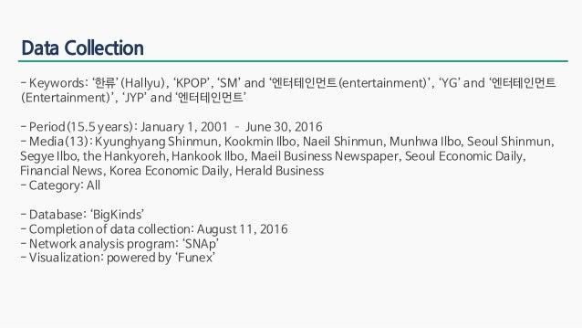 Hallyu, Not Today: Politicization of Korean Wave & Financialization o…