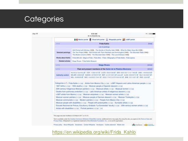 Categories https://en.wikipedia.org/wiki/Frida_Kahlo