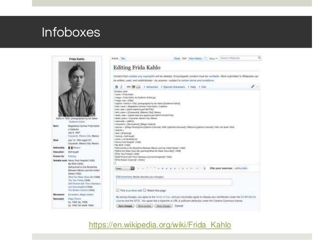 Infoboxes https://en.wikipedia.org/wiki/Frida_Kahlo
