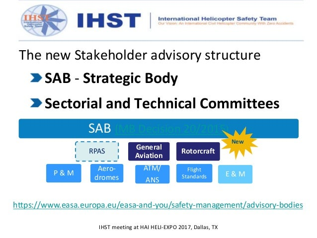 sab strategic issues Quality assurance framework september 2016  in response to safeguarding adult reviews or concerns and issues highlighted by  audits will be timed so that any trends can be addressed in the sab annual report and strategic plan 44 learning from safeguarding adults reviews.
