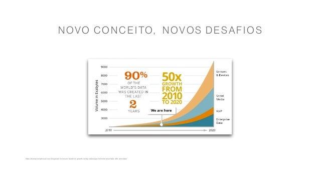 https://www.promptcloud.com/blog/want-to-ensure-business-growth-via-big-data-augment-enterprise-data-with-web-data/ NOVO C...