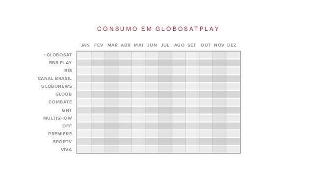 Consumo Mensal Live 13canais +GLOBOSAT BBB PLAY BIS CANAL BRASIL COMBATE GLOBONEWS GLOOB GNT MULTISHOW OFF PREMIERE SPORTV...