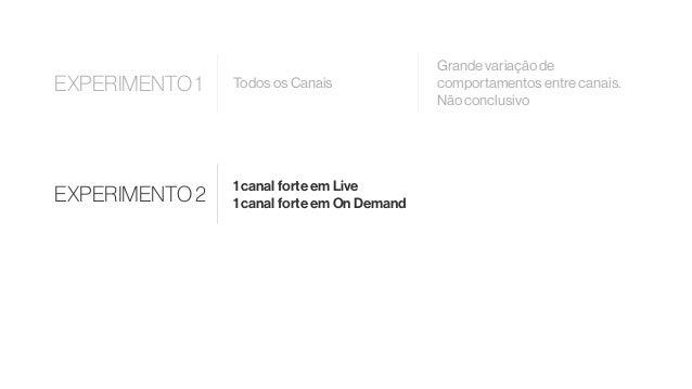 EXPERIMENTO 1 Todos os Canais 1 canal forte em Live 1 canal forte em On DemandEXPERIMENTO 2 EXPERIMENTO 3 Grande variação ...