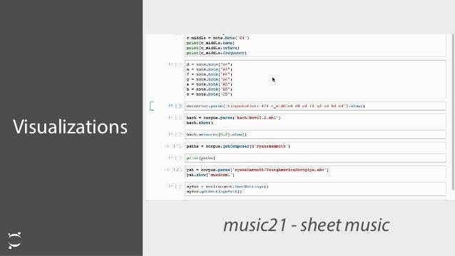 Visualizations music21 - sheet music
