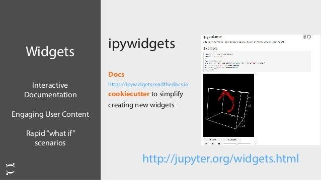 ipywidgets Docs https://ipywidgets.readthedocs.io cookiecutter to simplify creating new widgets Interactive Documentation ...