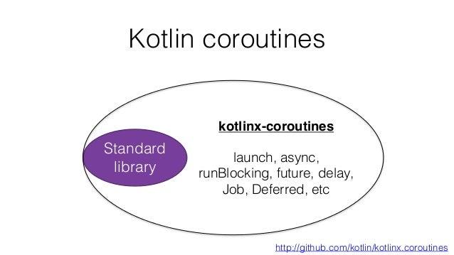 Kotlin coroutines Standard library kotlinx-coroutines launch, async, runBlocking, future, delay, Job, Deferred, etc http:/...