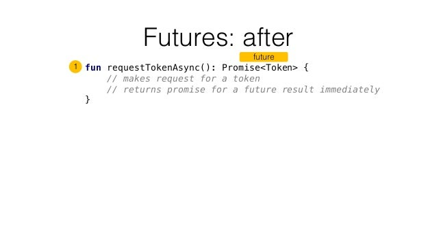 Futures: after fun requestTokenAsync(): Promise<Token> { // makes request for a token // returns promise for a future resu...