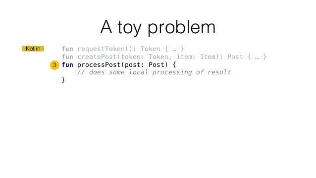 fun requestToken(): Token { … } fun createPost(token: Token, item: Item): Post { … } fun processPost(post: Post) { // does...