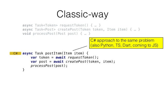 async Task postItem(Item item) { var token = await requestToken(); var post = await createPost(token, item); processPost(p...