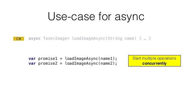 Use-case for async var promise1 = loadImageAsync(name1); var promise2 = loadImageAsync(name2); async Task<Image> loadImage...