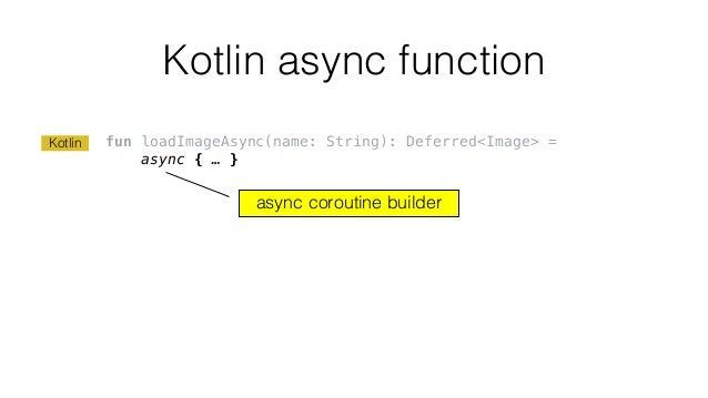 Kotlin async function fun loadImageAsync(name: String): Deferred<Image> = async { … } async coroutine builder Kotlin