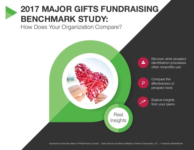 2017 MAJOR GIFTS FUNDRAISING BENCHMARK STUDY: How Does Your Organization Compare? Real Insights Discover what prospect ide...