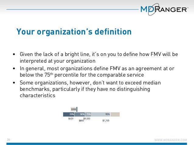 Defining Determining And Documenting FMV