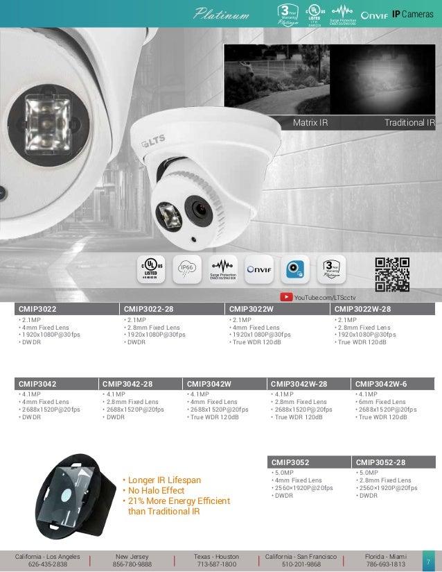 LT Security CMIP3022W-28 IP Camera Windows 8