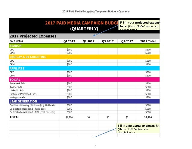 2017 Paid Media Marketing Budget [Excel Template]