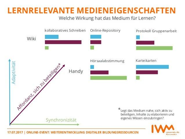 17.07.2017   ONLINE-EVENT: WEITERENTWICKLUNG DIGITALER BILDUNGSRESSOURCEN Synchronizität Adaptivität Welche Wirkung hat da...