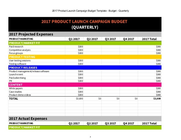 Product Launch Marketing Budget Excel Template