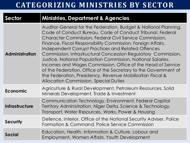 CATEGORIZING MINISTRIES BY SECTOR Sector Ministries, Department & Agencies Administration Auditor-General for the Federati...