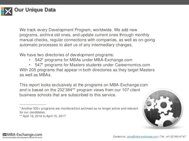 Our Unique Data We track every Development Program, worldwide. We add new programs, archive old ones, and update current o...