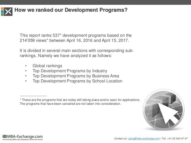 How we ranked our Development Programs? This report ranks 537* development programs based on the 214'059 views* between Ap...