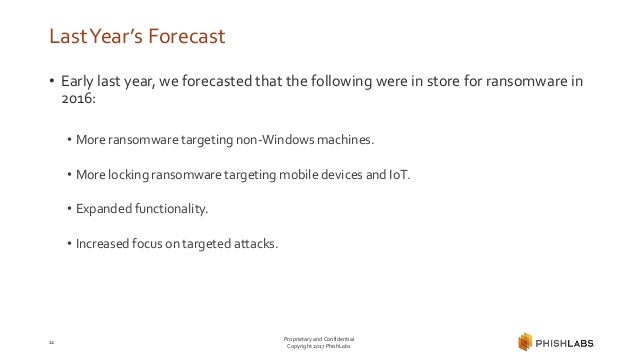 2017 Phshing Trends and Intelligence Report: Ransomware