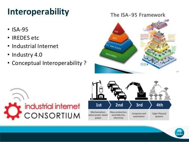 Interoperability • ISA-95 • IREDES etc • Industrial Internet • Industry 4.0 • Conceptual Interoperability ?