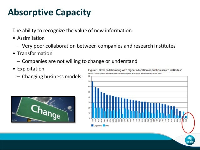 Absorptive Capacity The ability to recognize the value of new information: • Assimilation – Very poor collaboration betwee...