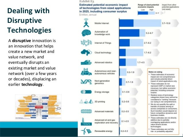 Dealing with Disruptive Technologies A disruptive innovation is an innovation that helps create a new market and value net...