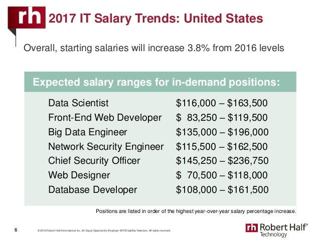 2017 robert half technology salary guide platinumwayz