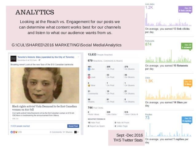 Withadramaticincrease from2015to2016in followers(65%onFacebook and43%onTwitter,)we continuetogrowfromour...