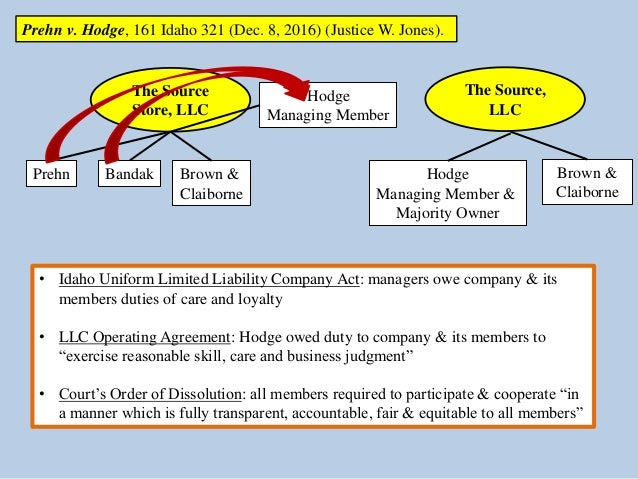 Idaho Supreme Court Spring Case Review Business Cases 2017