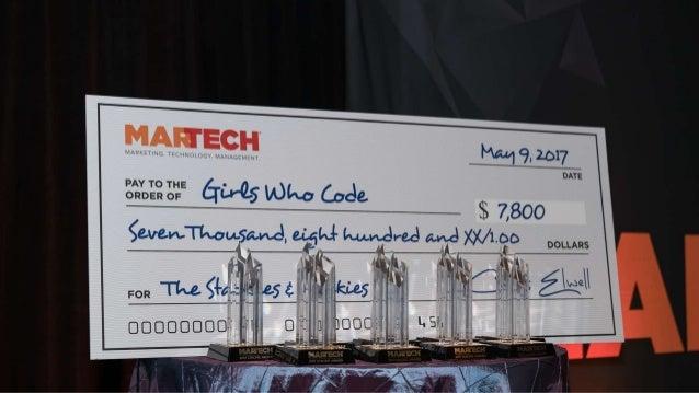 Congratulations to our Winners! Informatica Microsoft Red Wing Shoes Allocadia Aprimo Cisco