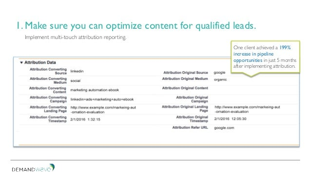 Implement multi-touch attribution reporting. 1. Make sure you can optimize content for qualified leads. One client achieve...