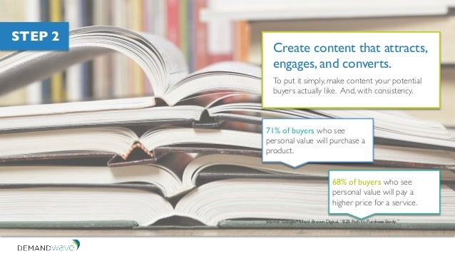 """Create content people actually like. Source: Google/Millard Brown Digital, """"B2B Path to Purchase Study."""" STEP 2 71% of buy..."""