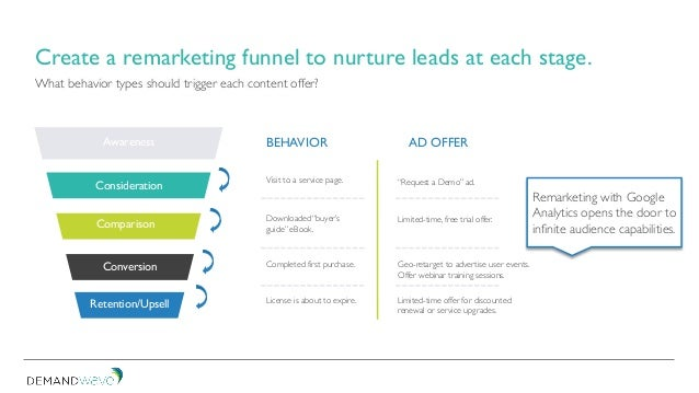 Create a remarketing funnel to nurture leads at each stage. What behavior types should trigger each content offer? Awarene...