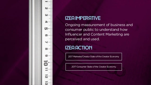 2017 state of the creator economy (soce) Slide 3