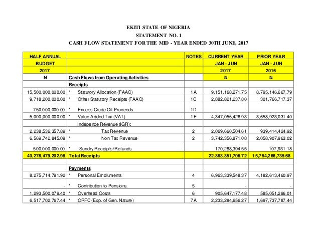 EKITI STATE OF NIGERIA STATEMENT NO. 1 CASH FLOW STATEMENT FOR THE MID - YEAR ENDED 30TH JUNE, 2017 HALF ANNUAL NOTES CURR...