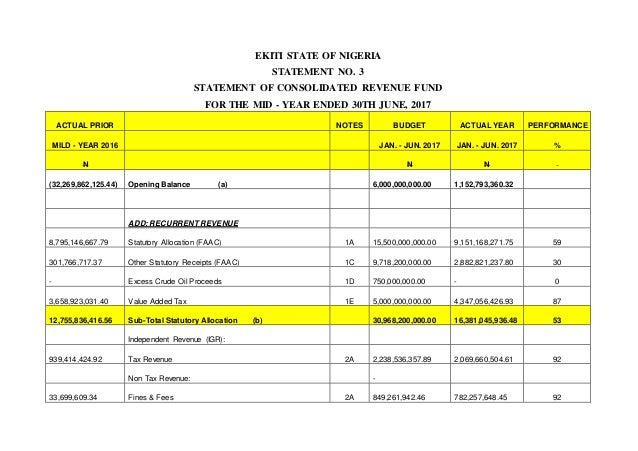 EKITI STATE OF NIGERIA STATEMENT NO. 3 STATEMENT OF CONSOLIDATED REVENUE FUND FOR THE MID - YEAR ENDED 30TH JUNE, 2017 ACT...