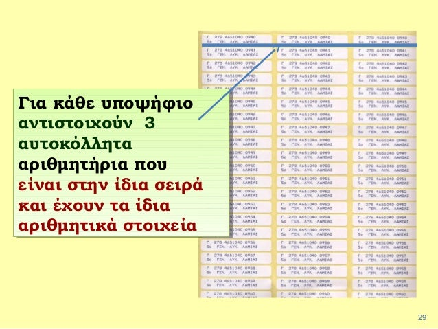 29 Για κάθε υποψήφιο αντιστοιχούν 3 αυτοκόλλητα αριθμητήρια που είναι στην ίδια σειρά και έχουν τα ίδια αριθμητικά στοιχεί...