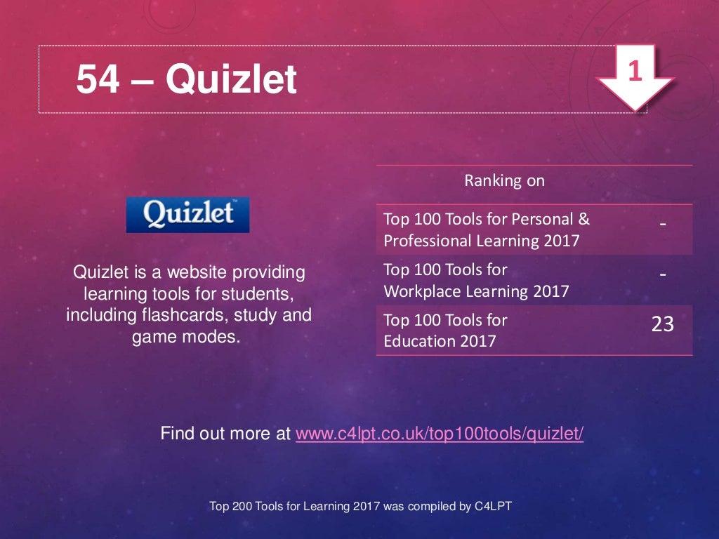 54 Quizlet Quizlet Is