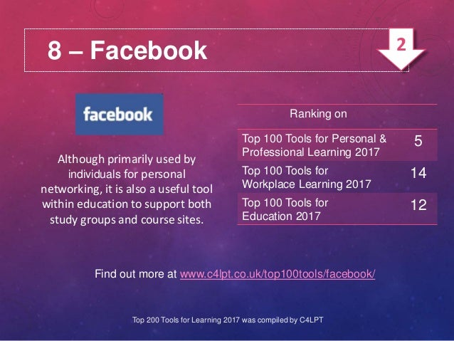 8 – Facebook Although primarily used by individuals for personal networking, it is also a useful tool within education to ...