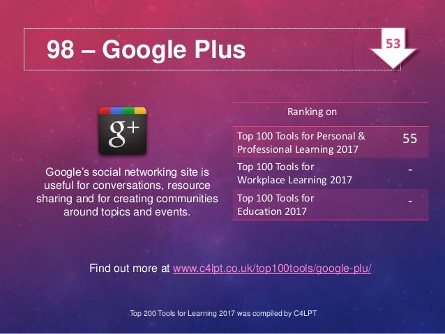 98 – Google Plus Google's social networking site is useful for conversations, resource sharing and for creating communitie...