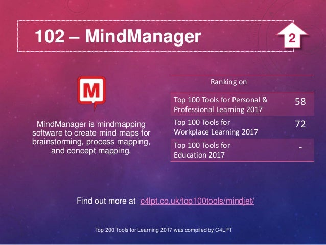 102 – MindManager Find out more at c4lpt.co.uk/top100tools/mindjet/ MindManager is mindmapping software to create mind map...
