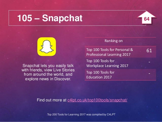 105 – Snapchat Find out more at c4lpt.co.uk/top100tools/snapchat/ Snapchat lets you easily talk with friends, view Live St...