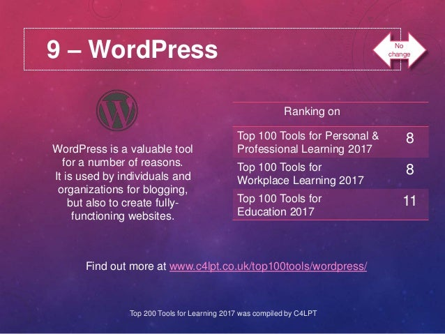 9 – WordPress WordPress is a valuable tool for a number of reasons. It is used by individuals and organizations for bloggi...