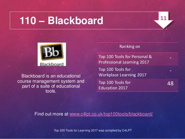 110 – Blackboard Find out more at www.c4lpt.co.uk/top100tools/blackboard/ Blackboard is an educational course management s...
