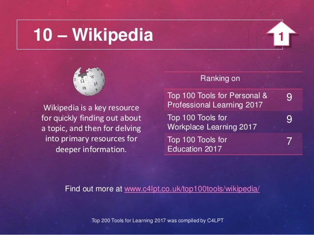 10 – Wikipedia Wikipedia is a key resource for quickly finding out about a topic, and then for delving into primary resour...